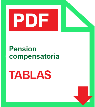 pension compensatoria tablas